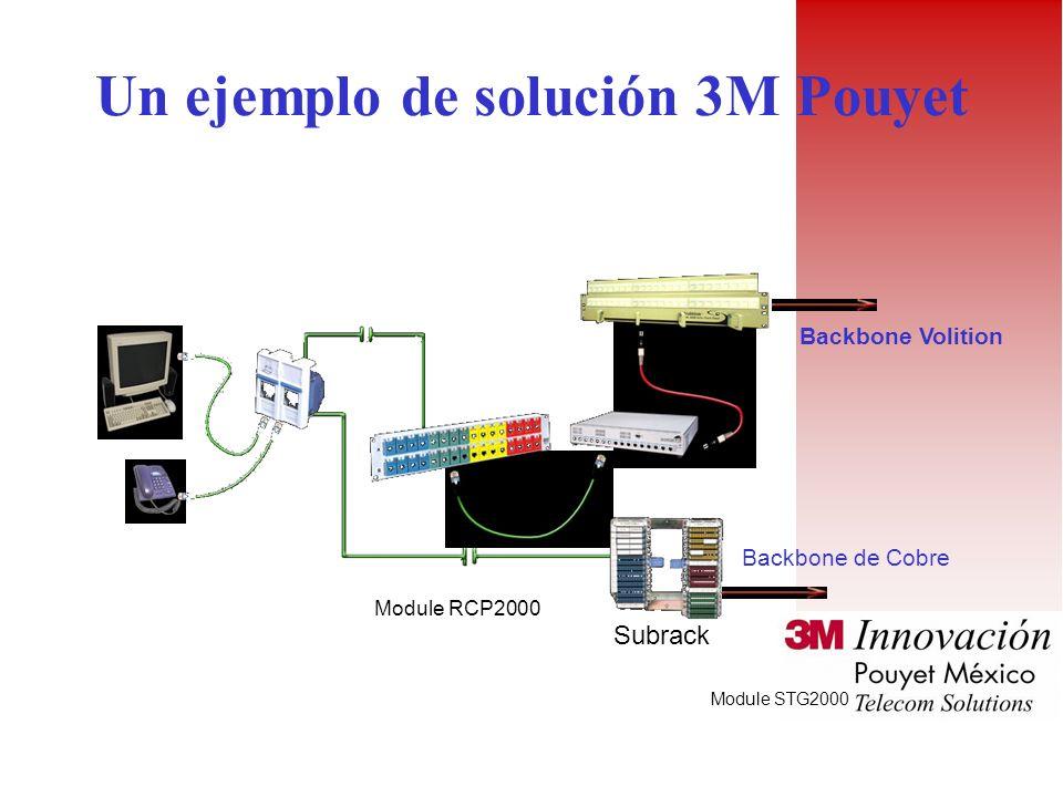 Un ejemplo de solución 3M Pouyet