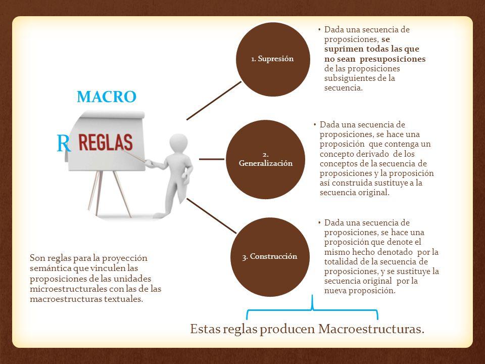 R MACRO Estas reglas producen Macroestructuras.