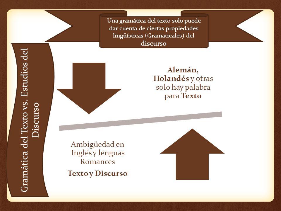 Gramática del Texto vs. Estudios del Discurso