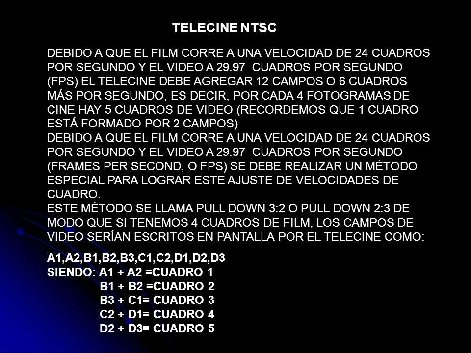 TELECINE NTSC