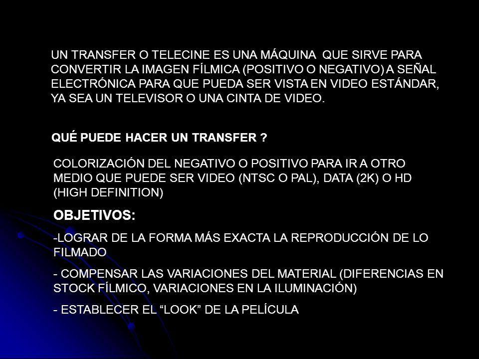 TRANSFER. - ppt descargar
