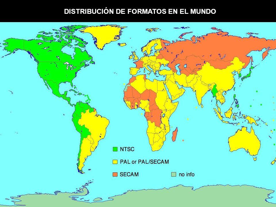 DISTRIBUCIÓN DE FORMATOS EN EL MUNDO