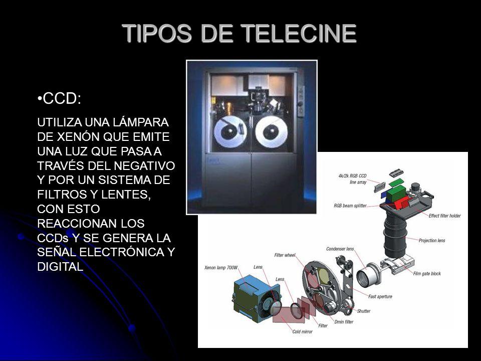 TIPOS DE TELECINE CCD:
