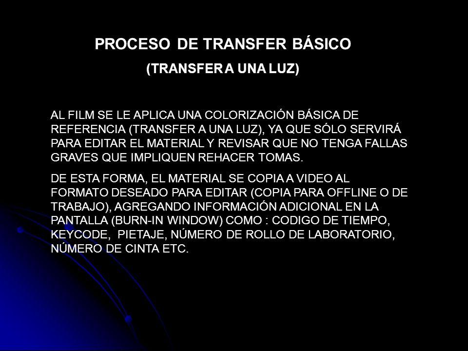 PROCESO DE TRANSFER BÁSICO