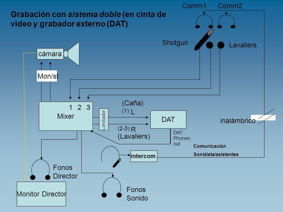 Comm1 Comm2. Grabación con sistema doble (en cinta de video y grabador externo (DAT) Shotgun. Lavaliers.