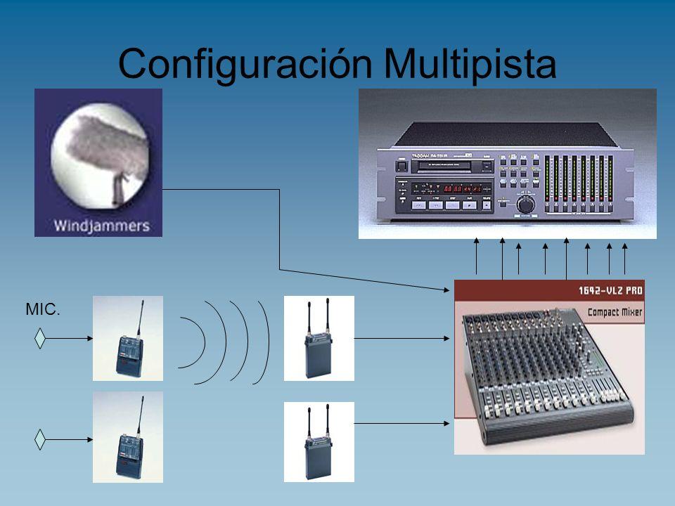 Configuración Multipista