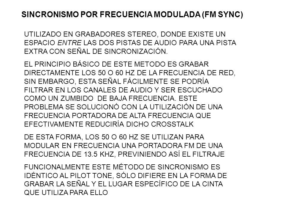 SINCRONISMO POR FRECUENCIA MODULADA (FM SYNC)