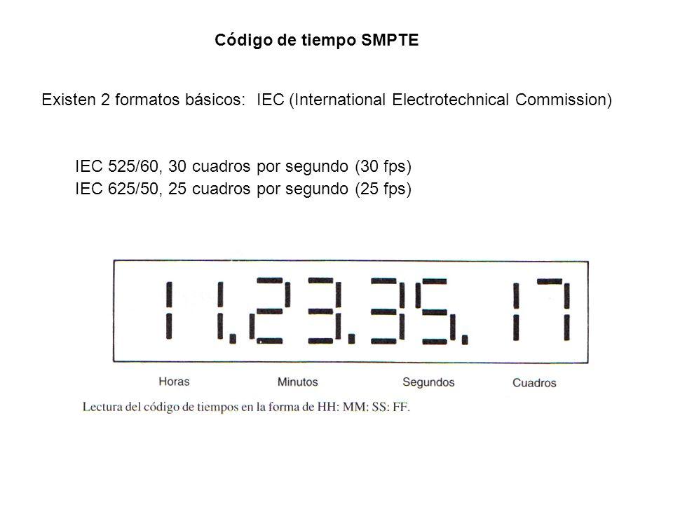 Código de tiempo SMPTE Existen 2 formatos básicos: IEC (International Electrotechnical Commission)