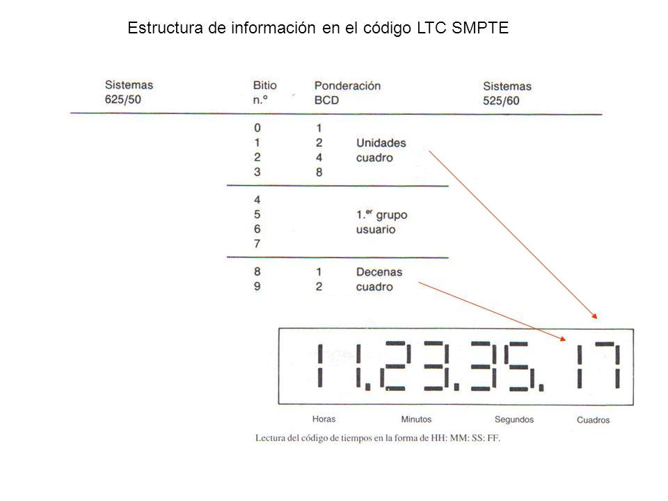 Estructura de información en el código LTC SMPTE