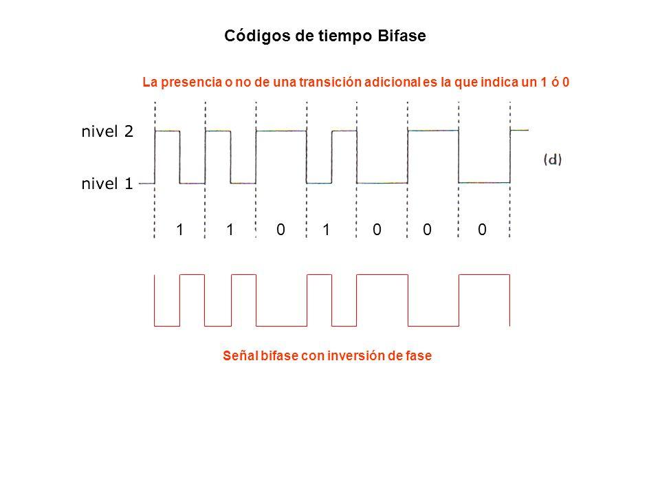 Códigos de tiempo Bifase