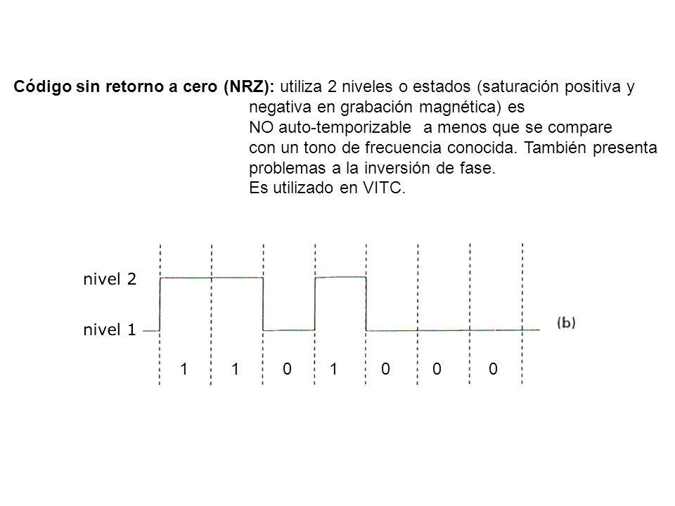 Código sin retorno a cero (NRZ): utiliza 2 niveles o estados (saturación positiva y