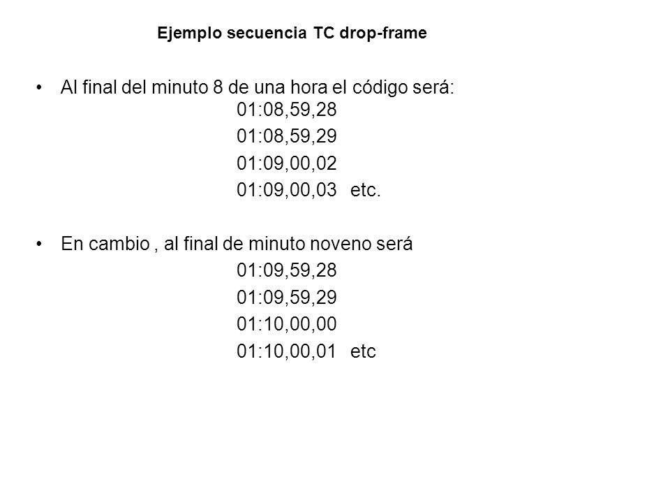 Al final del minuto 8 de una hora el código será: 01:08,59,28
