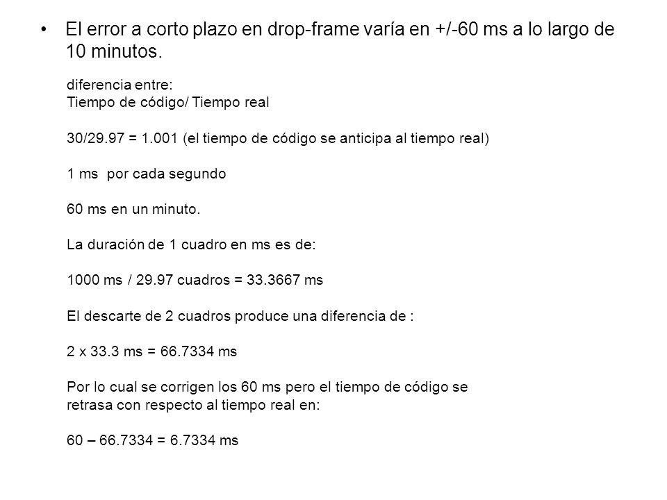 El error a corto plazo en drop-frame varía en +/-60 ms a lo largo de 10 minutos.