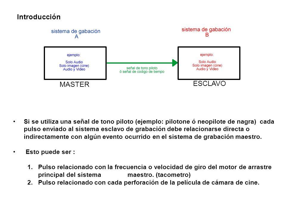 Introducción MASTER ESCLAVO