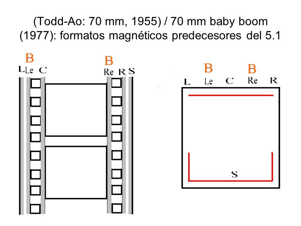 (Todd-Ao: 70 mm, 1955) / 70 mm baby boom (1977): formatos magnéticos predecesores del 5.1