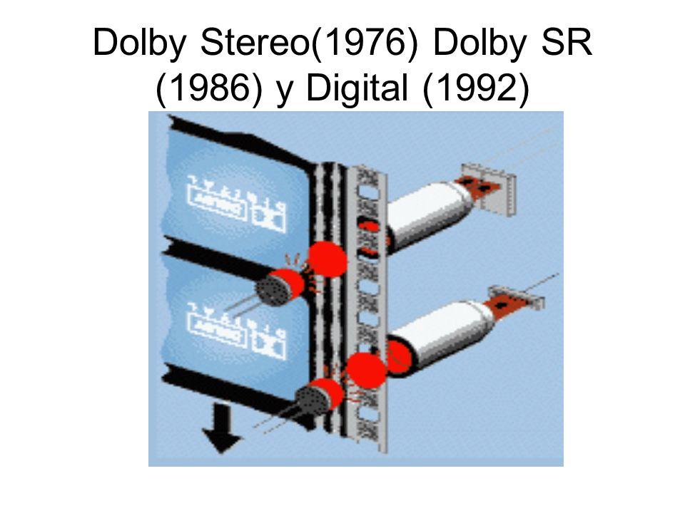 Dolby Stereo(1976) Dolby SR (1986) y Digital (1992)
