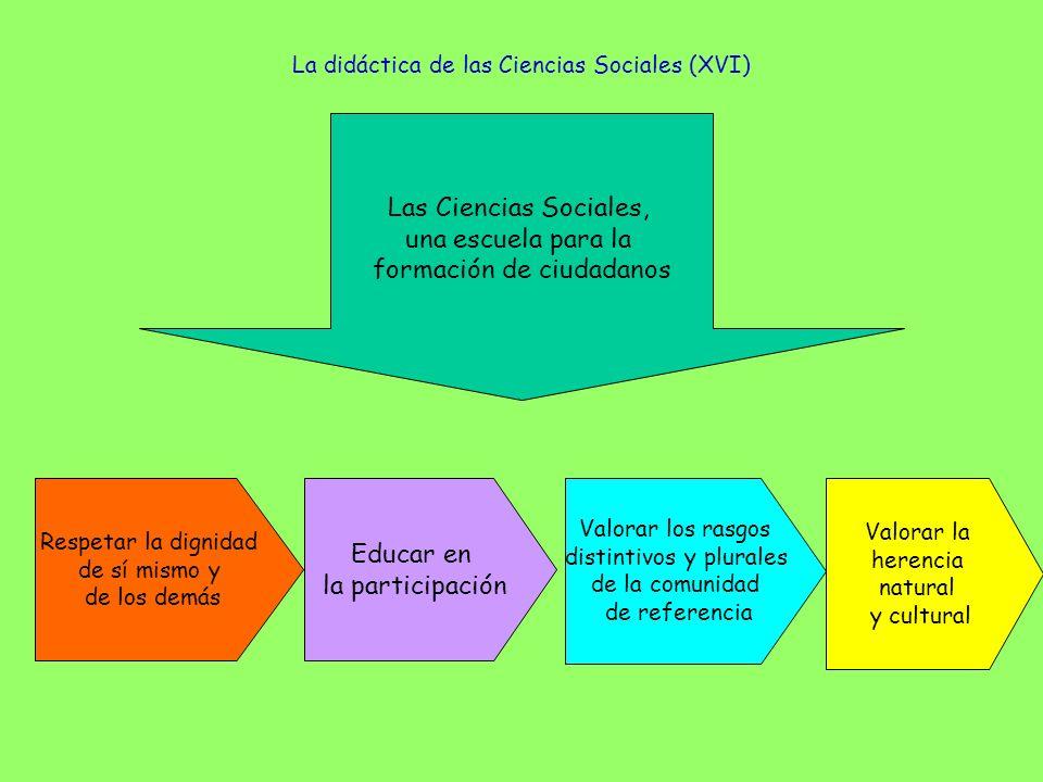 La didáctica de las Ciencias Sociales (XVI)