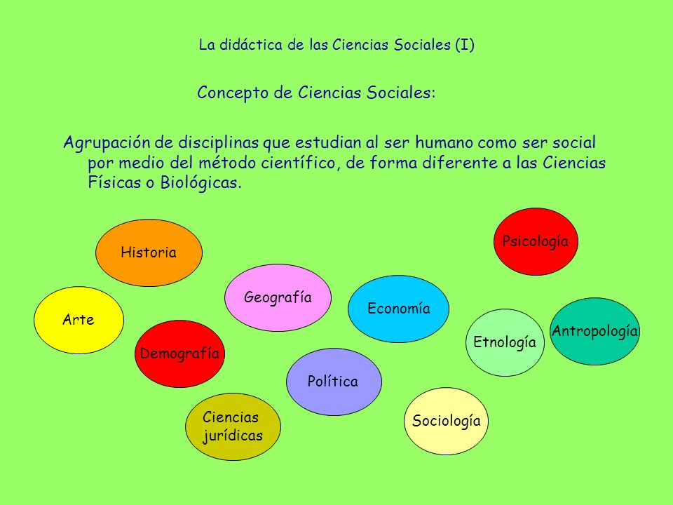 La didáctica de las Ciencias Sociales (I)