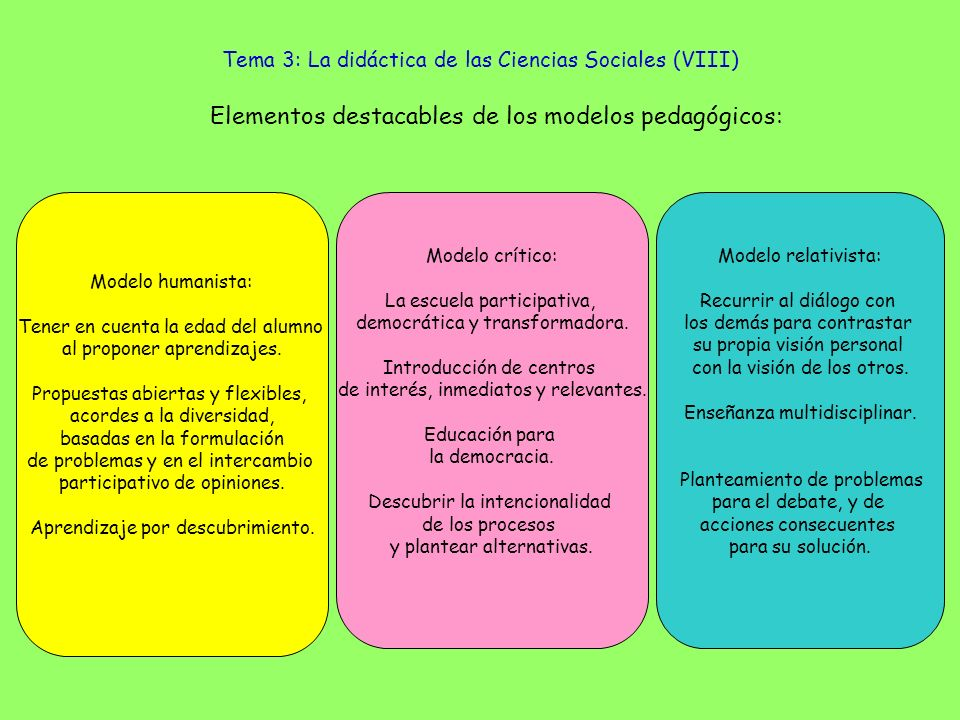 Tema 3: La didáctica de las Ciencias Sociales (VIII)