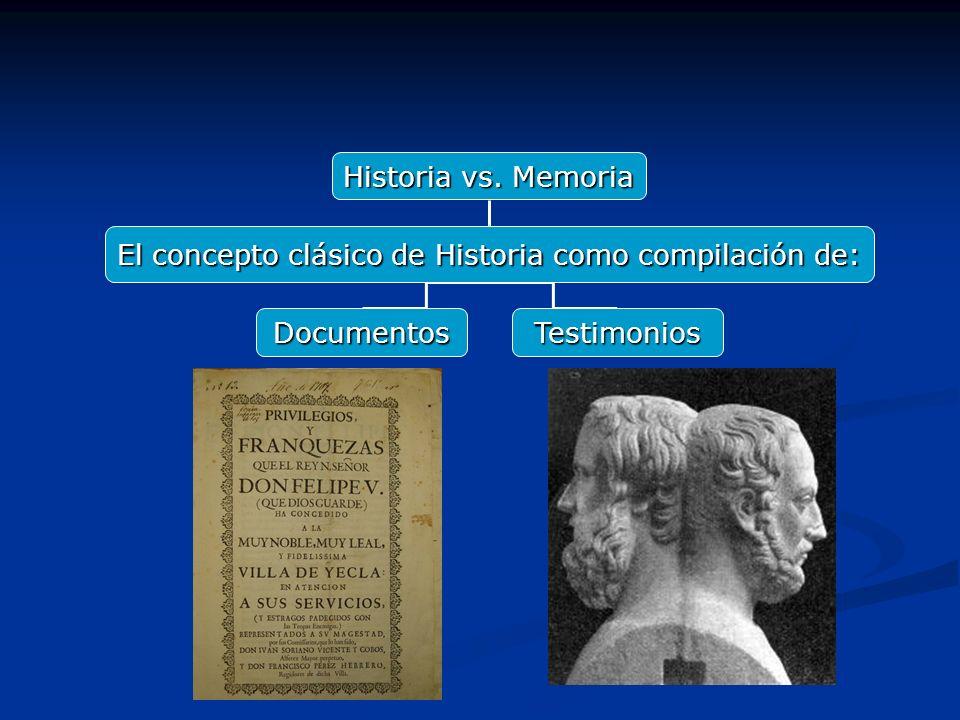 El concepto clásico de Historia como compilación de: