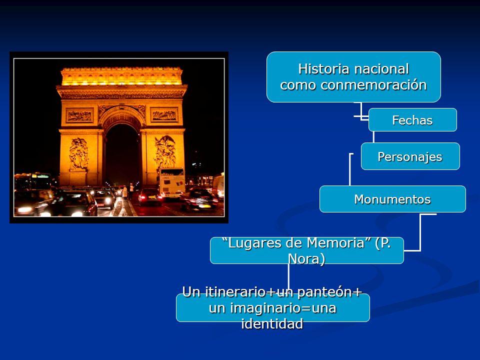 Lugares de Memoria (P. Nora)