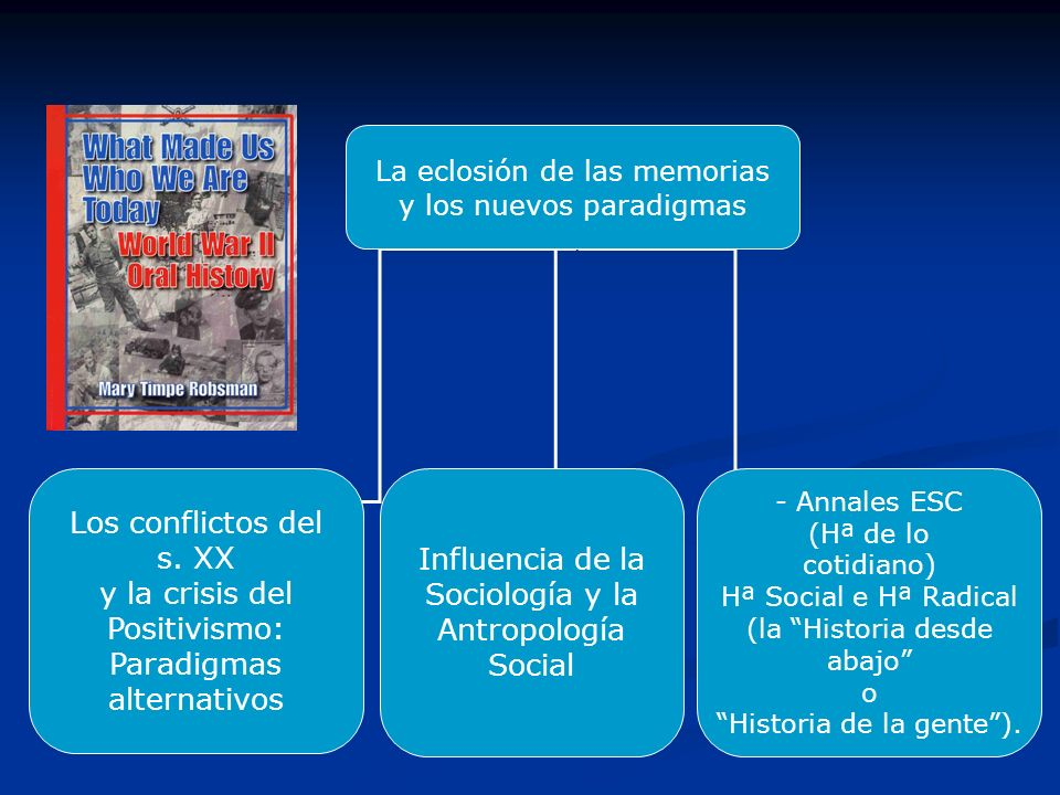 Los conflictos del s. XX Influencia de la y la crisis del