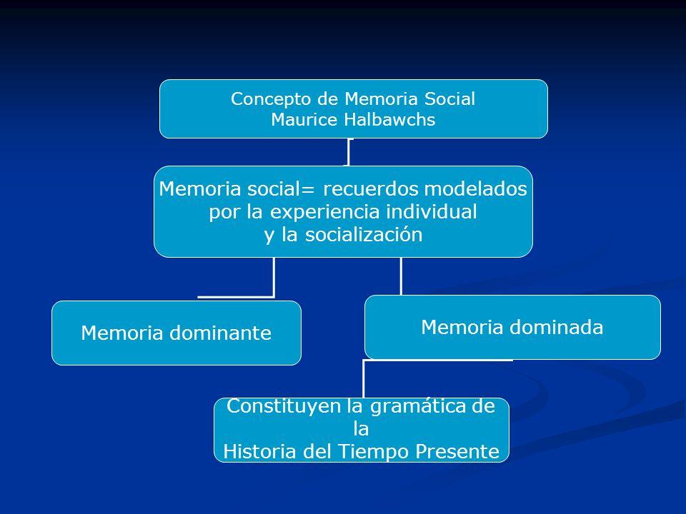 Memoria social= recuerdos modelados por la experiencia individual