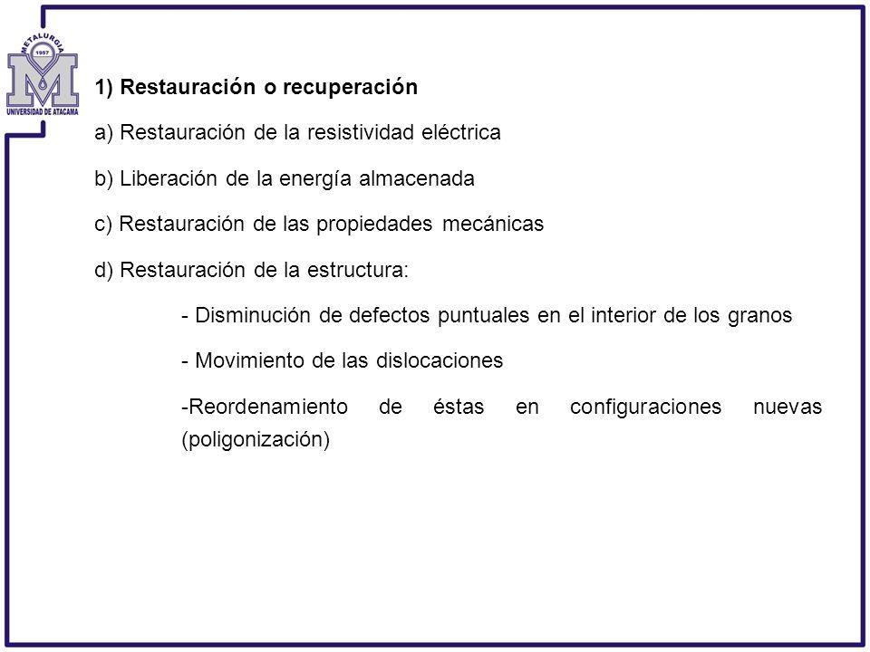 1) Restauración o recuperación