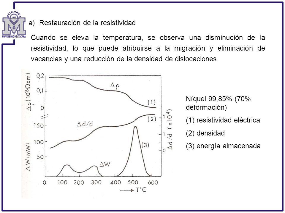 Restauración de la resistividad