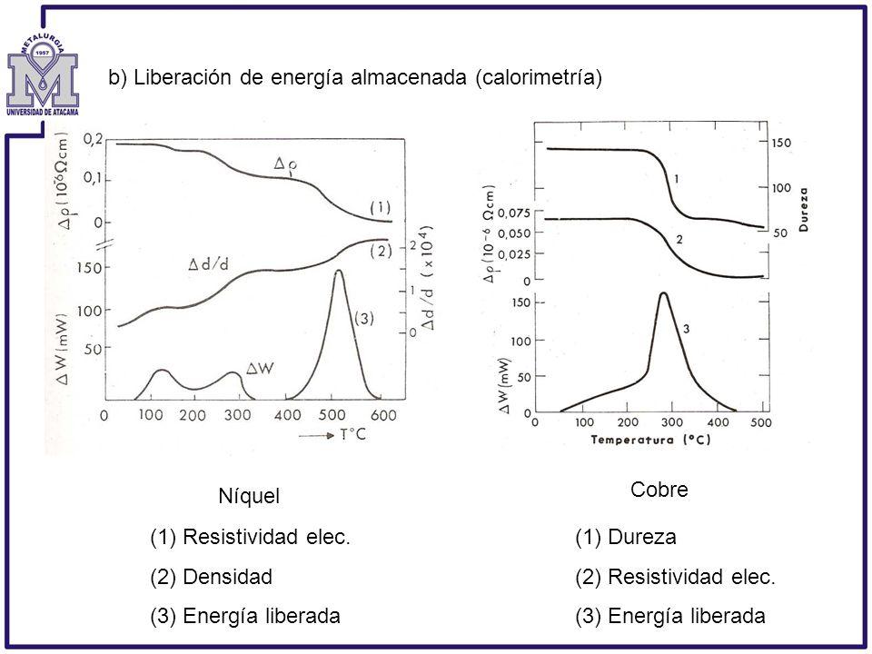 b) Liberación de energía almacenada (calorimetría)
