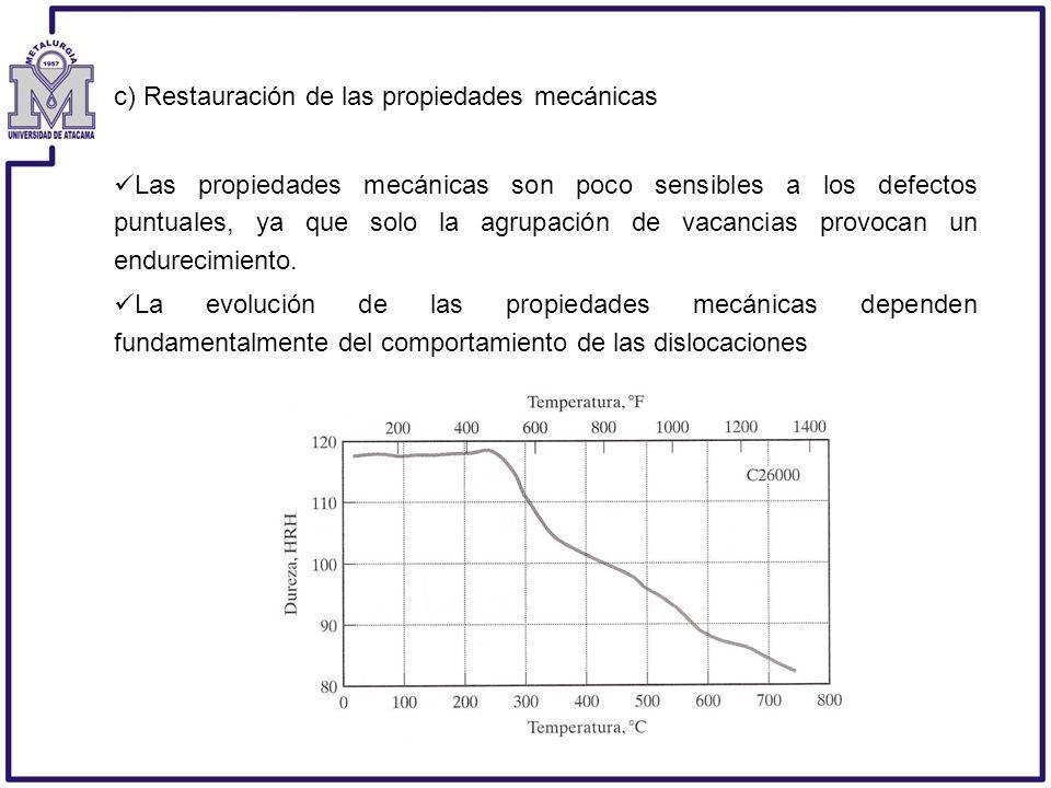 c) Restauración de las propiedades mecánicas