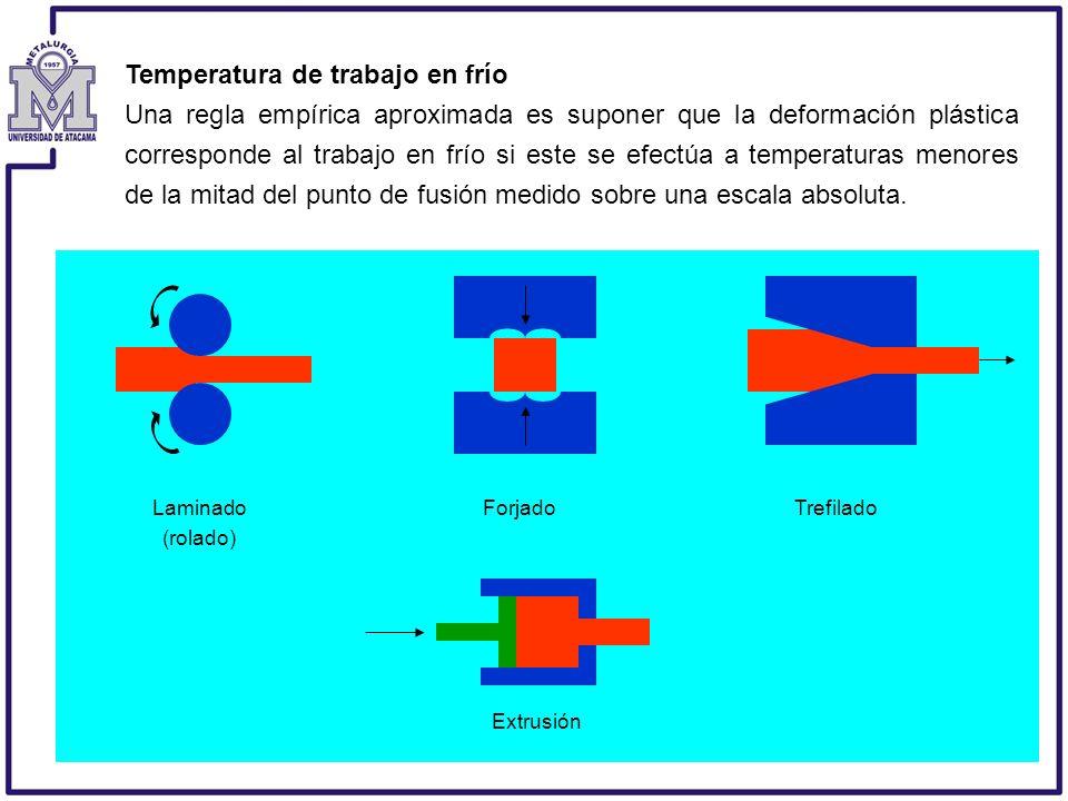 Temperatura de trabajo en frío