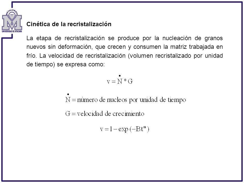Cinética de la recristalización