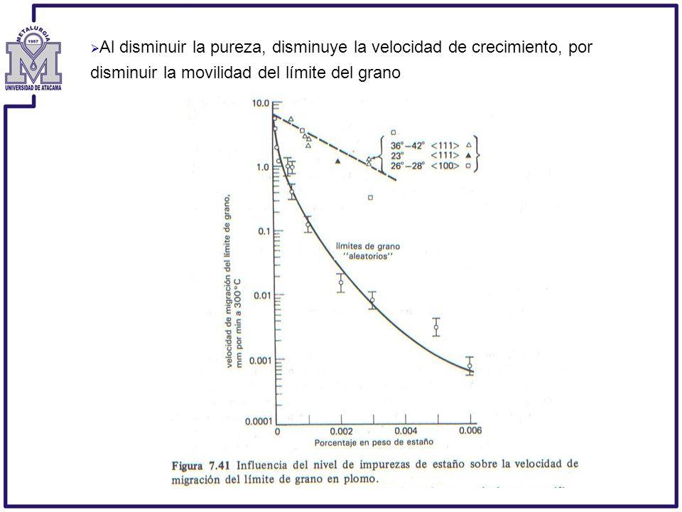Al disminuir la pureza, disminuye la velocidad de crecimiento, por disminuir la movilidad del límite del grano