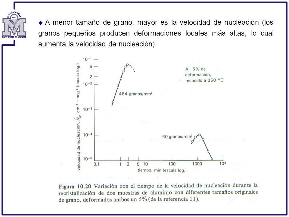 A menor tamaño de grano, mayor es la velocidad de nucleación (los granos pequeños producen deformaciones locales más altas, lo cual aumenta la velocidad de nucleación)