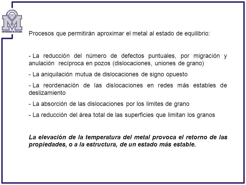Procesos que permitirán aproximar el metal al estado de equilibrio:
