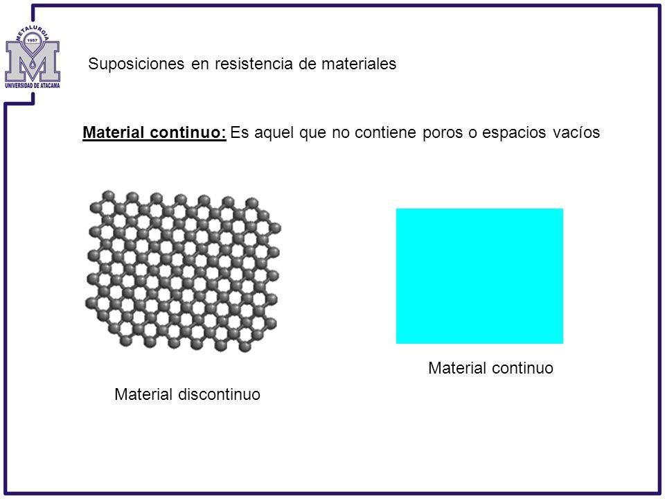 Suposiciones en resistencia de materiales