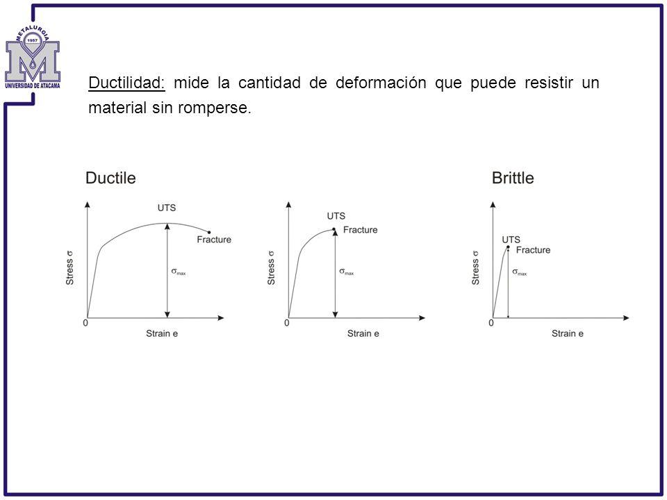 Ductilidad: mide la cantidad de deformación que puede resistir un material sin romperse.