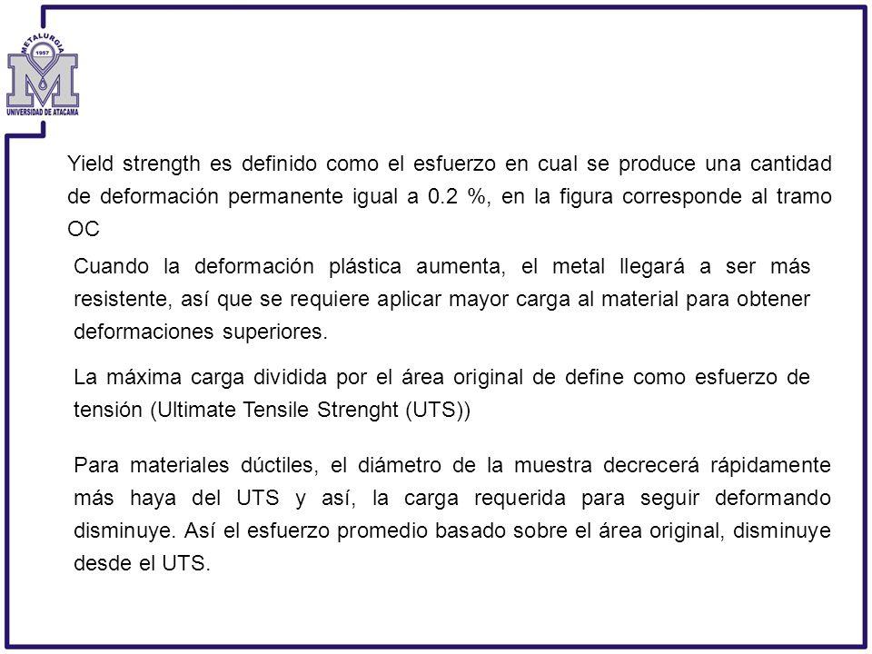 Yield strength es definido como el esfuerzo en cual se produce una cantidad de deformación permanente igual a 0.2 %, en la figura corresponde al tramo OC