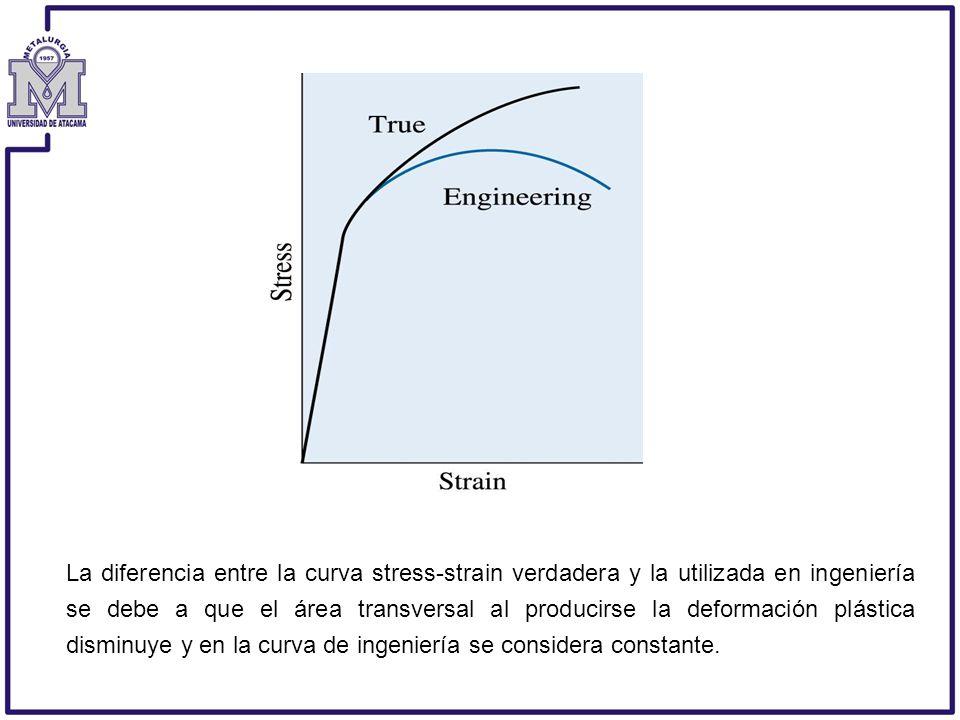 La diferencia entre la curva stress-strain verdadera y la utilizada en ingeniería se debe a que el área transversal al producirse la deformación plástica disminuye y en la curva de ingeniería se considera constante.