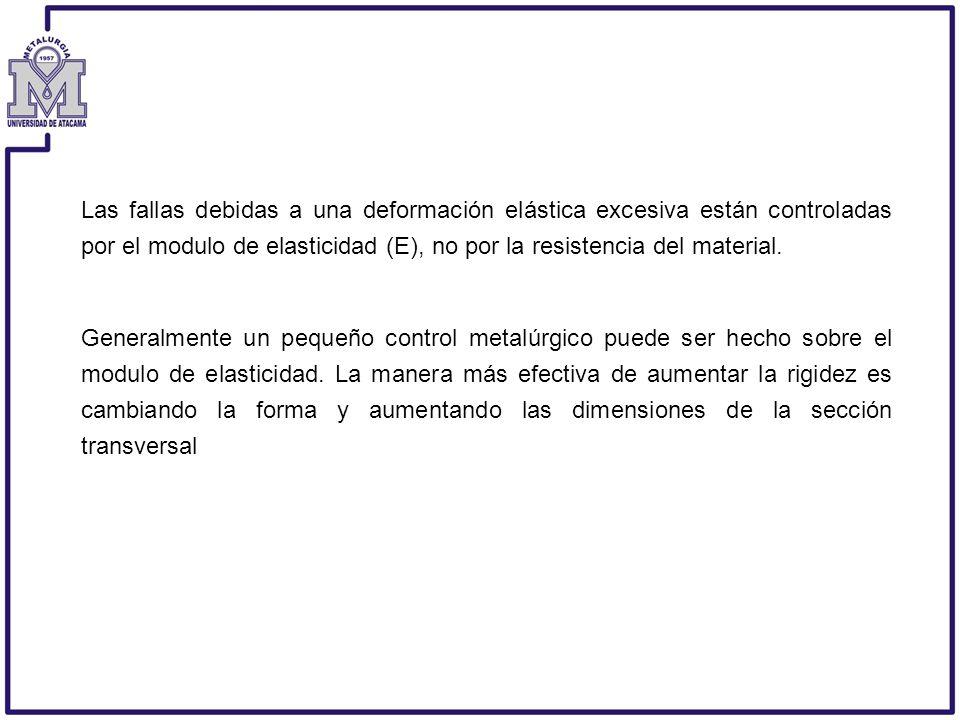 Las fallas debidas a una deformación elástica excesiva están controladas por el modulo de elasticidad (E), no por la resistencia del material.