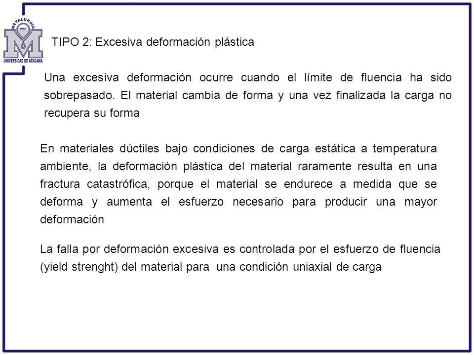 TIPO 2: Excesiva deformación plástica
