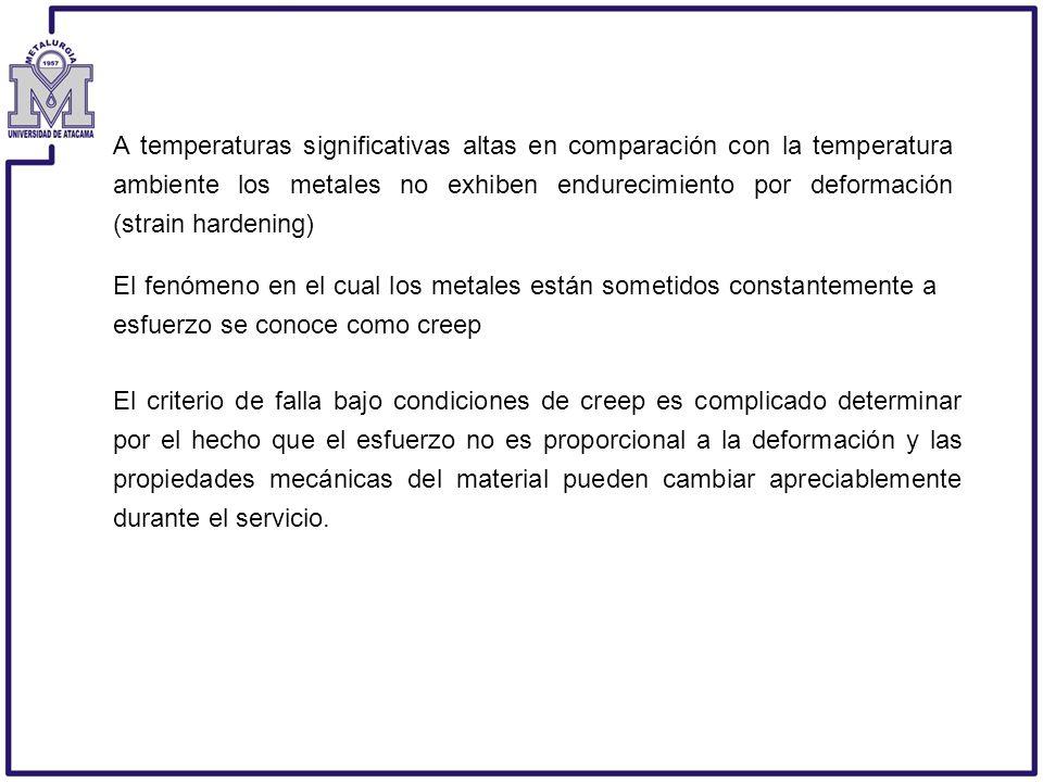 A temperaturas significativas altas en comparación con la temperatura ambiente los metales no exhiben endurecimiento por deformación (strain hardening)