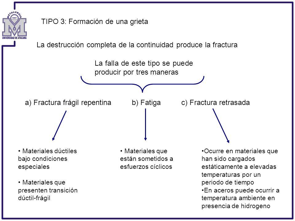 TIPO 3: Formación de una grieta