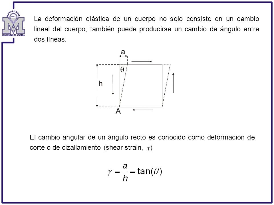 La deformación elástica de un cuerpo no solo consiste en un cambio lineal del cuerpo, también puede producirse un cambio de ángulo entre dos líneas.