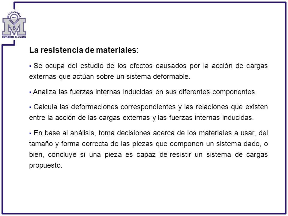 La resistencia de materiales: