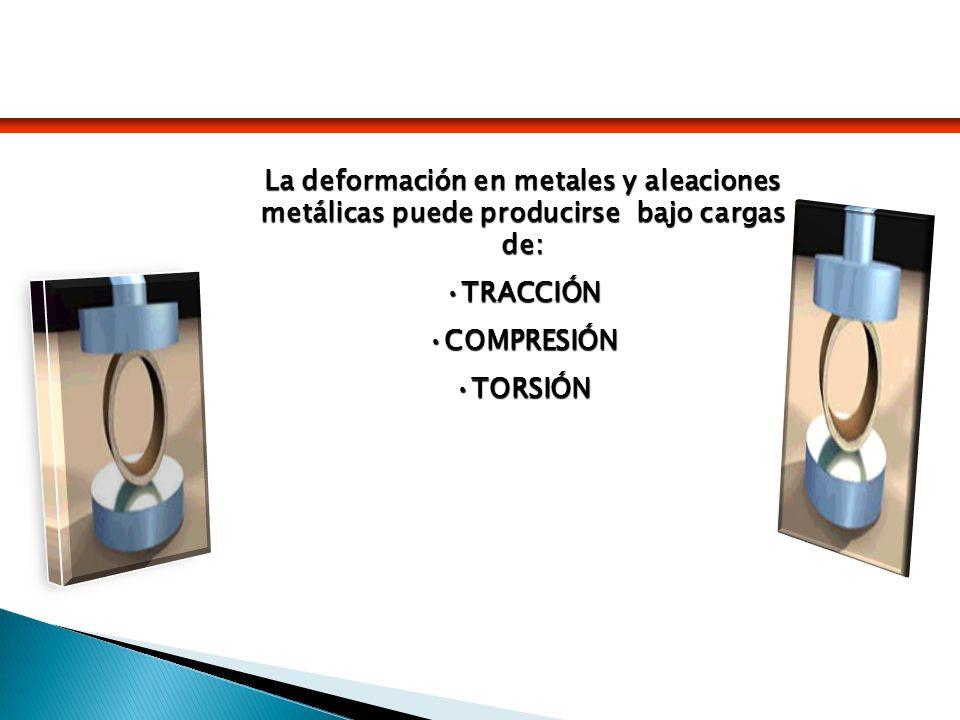 La deformación en metales y aleaciones metálicas puede producirse bajo cargas de: