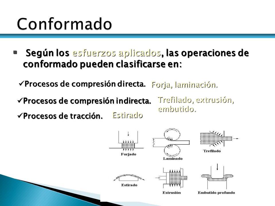 Conformado Según los esfuerzos aplicados, las operaciones de conformado pueden clasificarse en: Procesos de compresión directa.