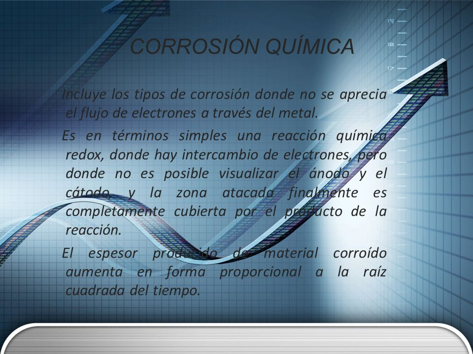 CORROSIÓN QUÍMICAIncluye los tipos de corrosión donde no se aprecia el flujo de electrones a través del metal.