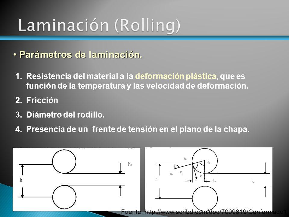 Laminación (Rolling) Parámetros de laminación.